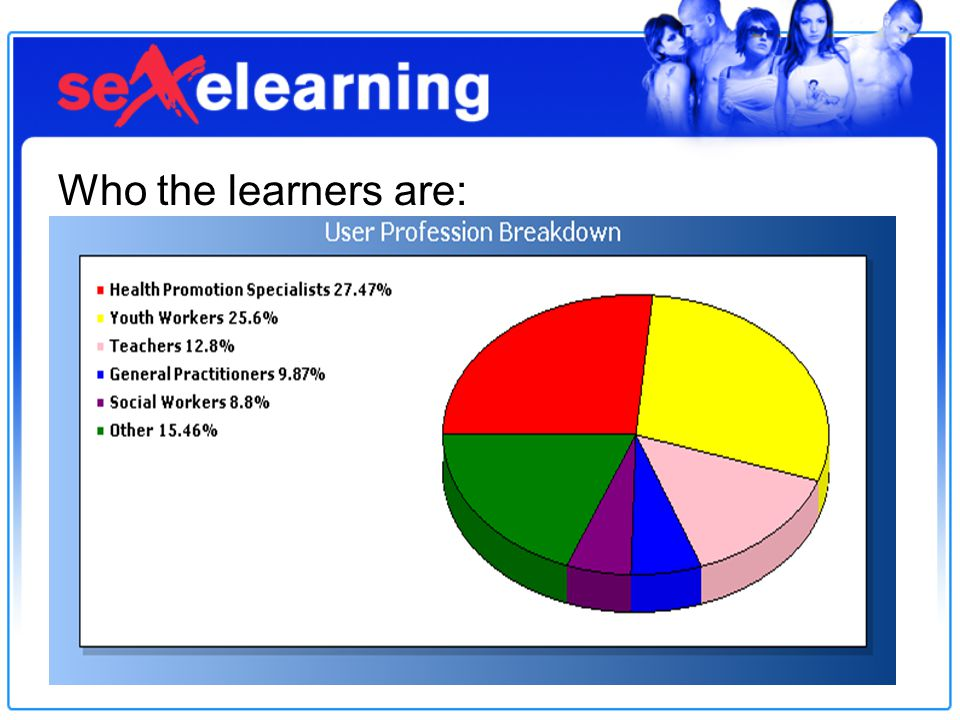Who the learners are: