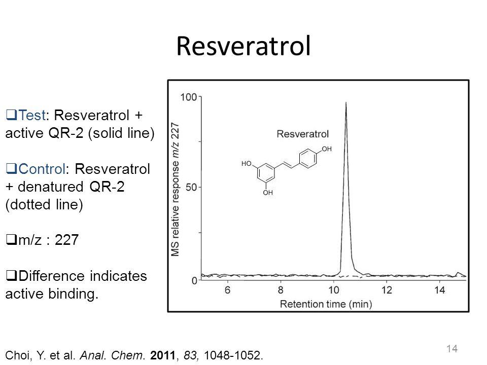 Resveratrol 14  Test: Resveratrol + active QR-2 (solid line)  Control: Resveratrol + denatured QR-2 (dotted line)  m/z : 227  Difference indicates