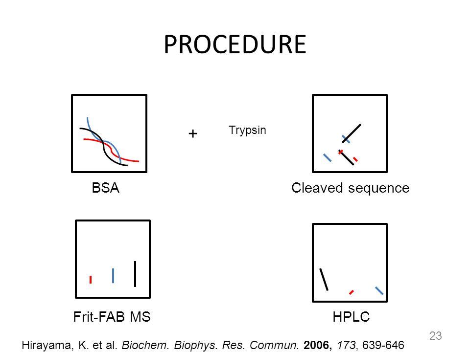 PROCEDURE 23 BSA + Trypsin HPLC Cleaved sequence Frit-FAB MS Hirayama, K. et al. Biochem. Biophys. Res. Commun. 2006, 173, 639-646