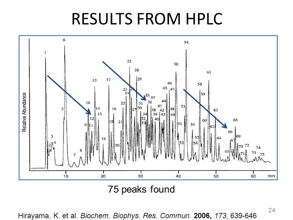 RESULTS FROM HPLC 24 75 peaks found Hirayama, K. et al. Biochem. Biophys. Res. Commun. 2006, 173, 639-646