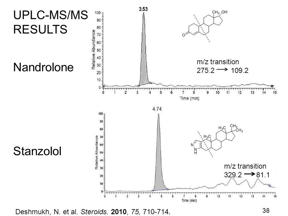 38 Nandrolone Stanzolol UPLC-MS/MS RESULTS Deshmukh, N. et al. Steroids. 2010, 75, 710-714. m/z transition 275.2 109.2 m/z transition 329.2 81.1