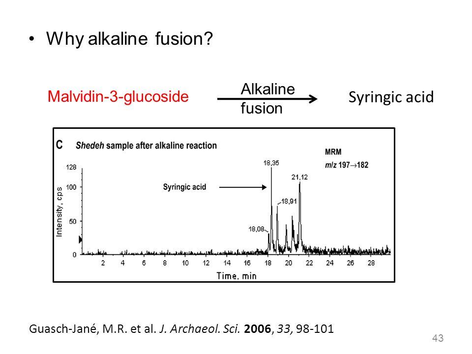 Why alkaline fusion? 43 Malvidin-3-glucoside Syringic acid Alkaline fusion Guasch-Jané, M.R. et al. J. Archaeol. Sci. 2006, 33, 98-101