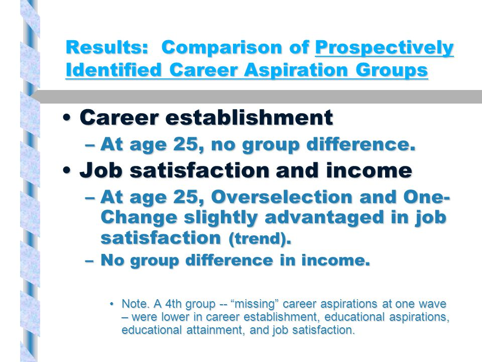 Results: Comparison of Prospectively Identified Career Aspiration Groups Career establishmentCareer establishment –At age 25, no group difference.