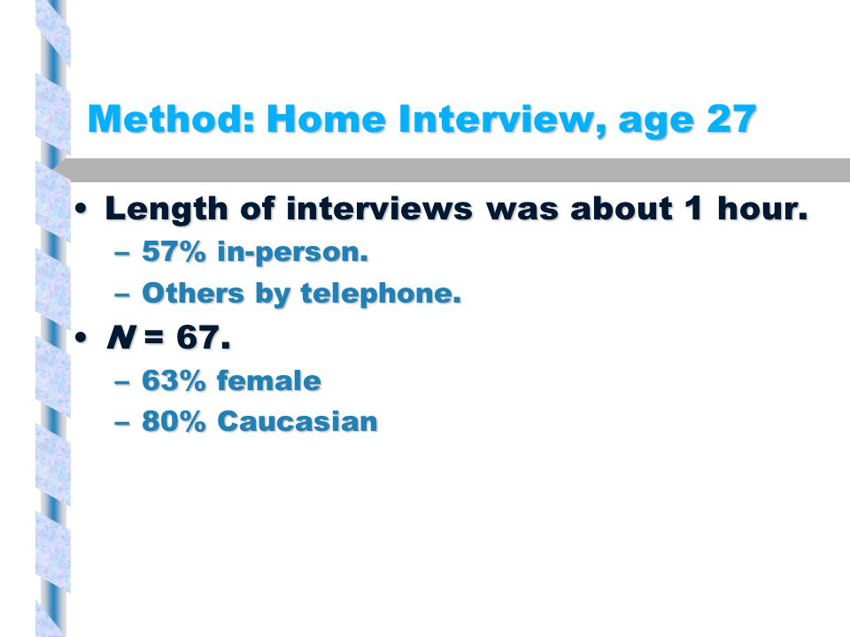Method: Home Interview, age 27 Length of interviews was about 1 hour.Length of interviews was about 1 hour.