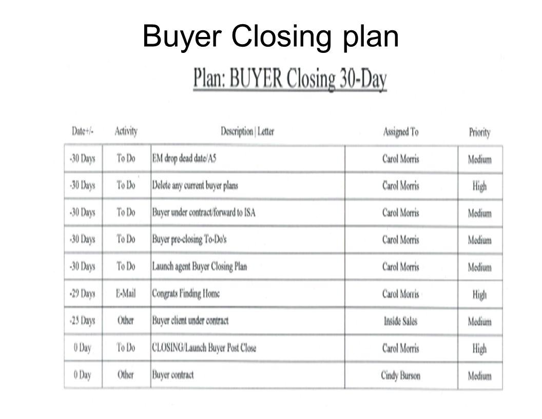 Buyer Closing plan