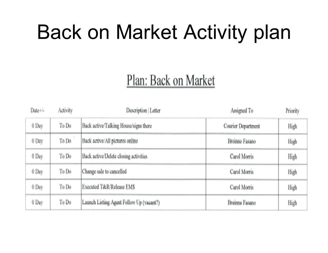 Back on Market Activity plan