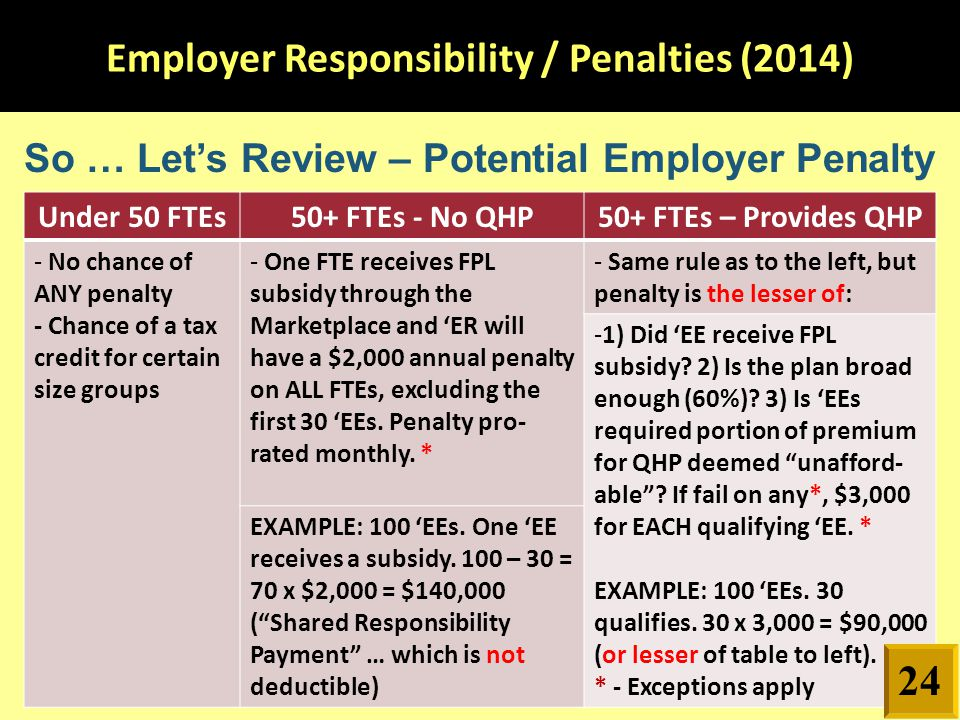 Employer Responsibility / Penalties (2014) So … Let's Review – Potential Employer Penalty Under 50 FTEs50+ FTEs - No QHP50+ FTEs – Provides QHP - No chance of ANY penalty - Chance of a tax credit for certain size groups - One FTE receives FPL subsidy through the Marketplace and 'ER will have a $2,000 annual penalty on ALL FTEs, excluding the first 30 'EEs.