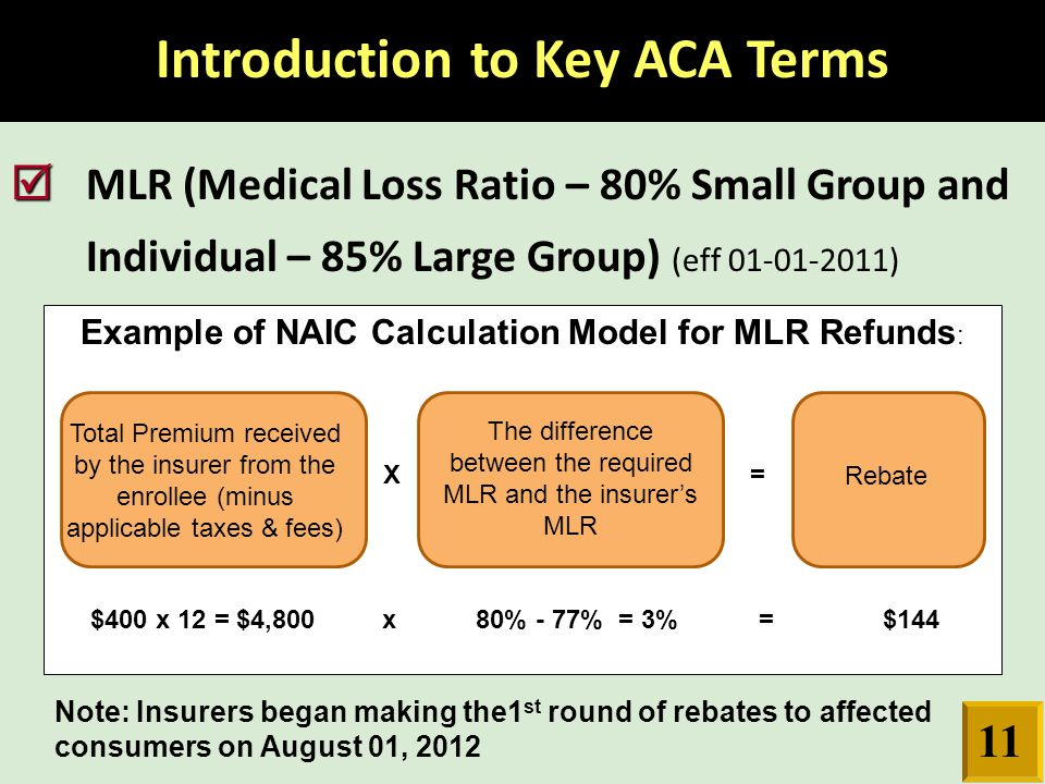 Introduction to Key ACA Terms   MLR (Medical Loss Ratio – 80% Small Group and Individual – 85% Large Group) (eff 01-01-2011) Example of NAIC Calculation Model for MLR Refunds : $400 x 12 = $4,800 x 80% - 77% = 3% = $144 Total Premium received by the insurer from the enrollee (minus applicable taxes & fees) The difference between the required MLR and the insurer's MLR X= Rebate Note: Insurers began making the1 st round of rebates to affected consumers on August 01, 2012 11