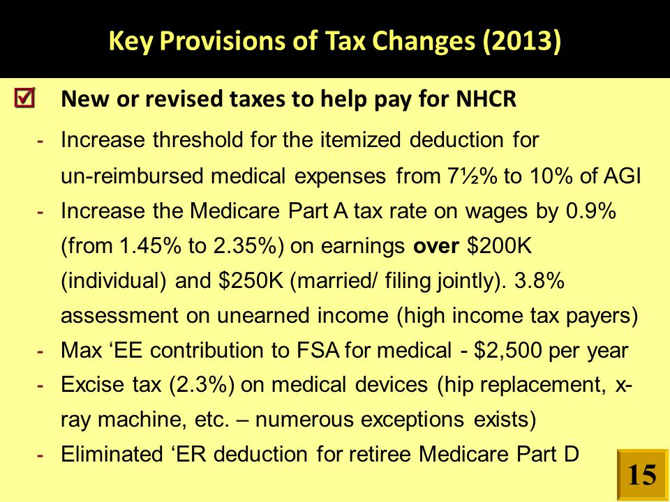 Key Provisions of Tax Changes (2013)   New or revised taxes to help pay for NHCR - Increase threshold for the itemized deduction for un-reimbursed medical expenses from 7½% to 10% of AGI - Increase the Medicare Part A tax rate on wages by 0.9% (from 1.45% to 2.35%) on earnings over $200K (individual) and $250K (married/ filing jointly).