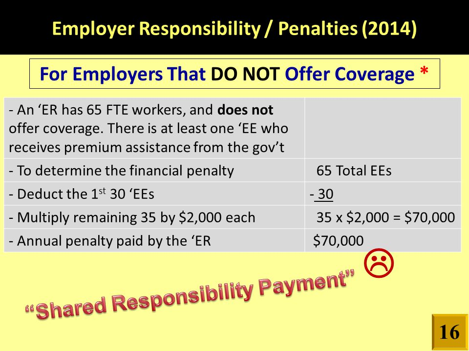 Employer Responsibility / Penalties (2014) - An 'ER has 65 FTE workers, and does not offer coverage.