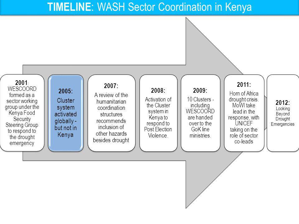 2001 : WESCOORD formed as a sector working group under the Kenya Food Security Steering Group to respond to the drought emergency 2005: Cluster system