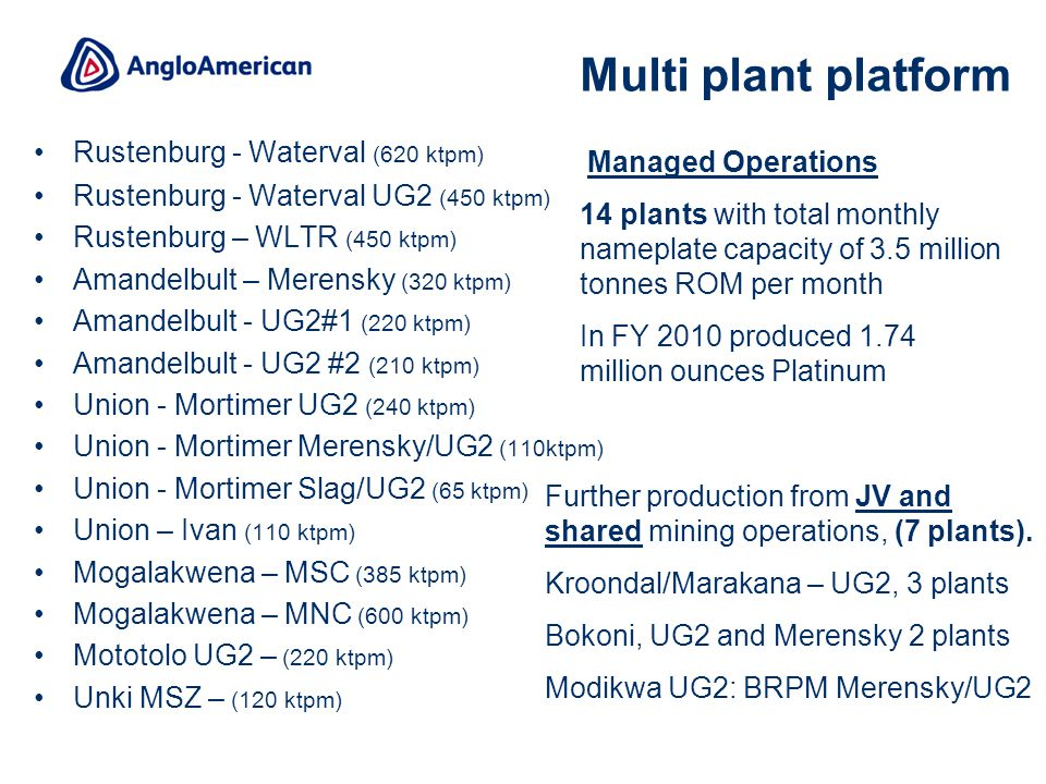 6 Multi plant platform Rustenburg - Waterval (620 ktpm) Rustenburg - Waterval UG2 (450 ktpm) Rustenburg – WLTR (450 ktpm) Amandelbult – Merensky (320 ktpm) Amandelbult - UG2#1 (220 ktpm) Amandelbult - UG2 #2 (210 ktpm) Union - Mortimer UG2 (240 ktpm) Union - Mortimer Merensky/UG2 (110ktpm) Union - Mortimer Slag/UG2 (65 ktpm) Union – Ivan (110 ktpm) Mogalakwena – MSC (385 ktpm) Mogalakwena – MNC (600 ktpm) Mototolo UG2 – (220 ktpm) Unki MSZ – (120 ktpm) Managed Operations 14 plants with total monthly nameplate capacity of 3.5 million tonnes ROM per month In FY 2010 produced 1.74 million ounces Platinum Further production from JV and shared mining operations, (7 plants).