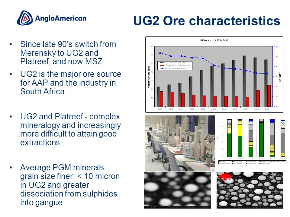 7 UG2 Ore characteristics Since late 90's switch from Merensky to UG2 and Platreef, and now MSZ UG2 is the major ore source for AAP and the industry in South Africa UG2 and Platreef - complex mineralogy and increasingly more difficult to attain good extractions Average PGM minerals grain size finer; < 10 micron in UG2 and greater dissociation from sulphides into gangue 1 µm