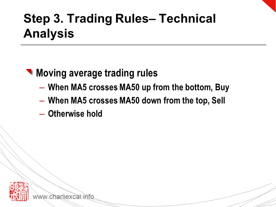 www.charliexcai.info Step 3. Trading Rules– Technical Analysis Moving average trading rules – When MA5 crosses MA50 up from the bottom, Buy – When MA5
