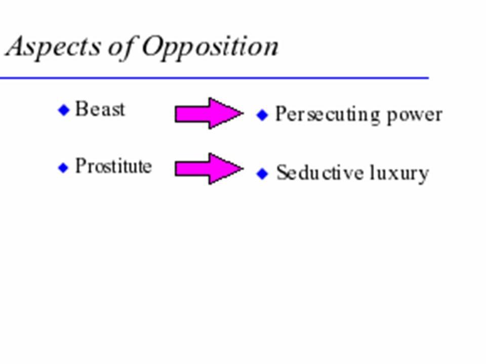 Aspects of Opposition