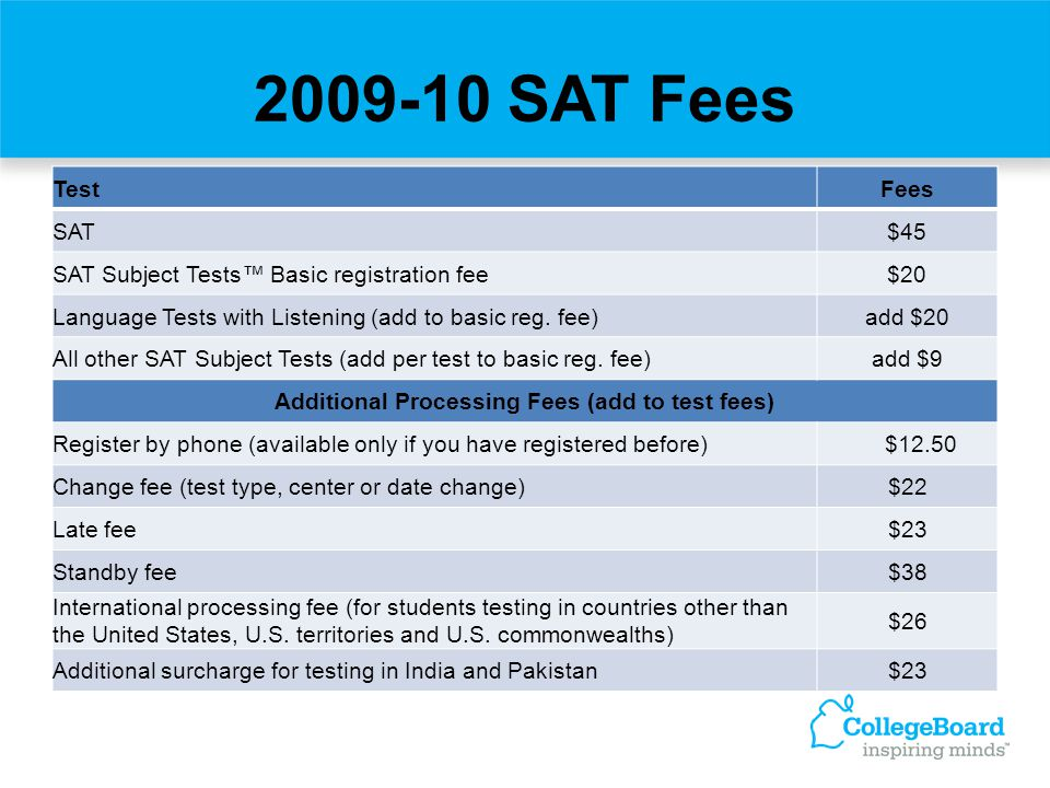 2009-10 SAT Fees TestFees SAT$45 SAT Subject Tests™ Basic registration fee$20 Language Tests with Listening (add to basic reg. fee)add $20 All other S
