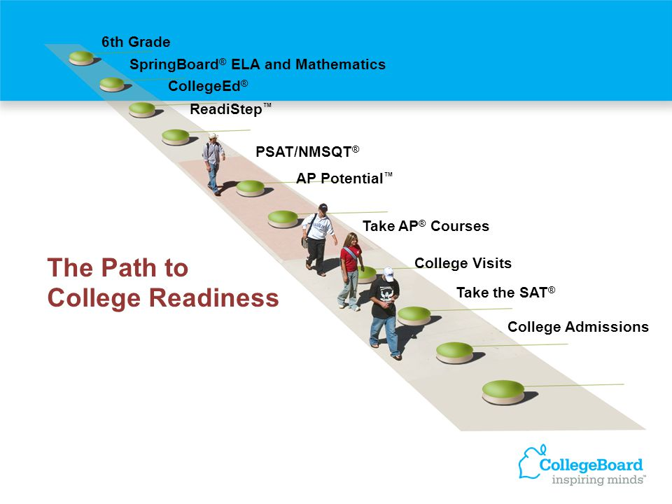 Benefits of AP for Schools AP: High Academic Standards – Anchored to the best practices of leading higher education institutions – University-level standard in secondary schools – Valid and reliable assessment – Promotes global skills and competencies – Recognized by leading universities worldwide AP: Curricular Autonomy – Discretion and freedom for schools to execute their own curricula and teaching practices