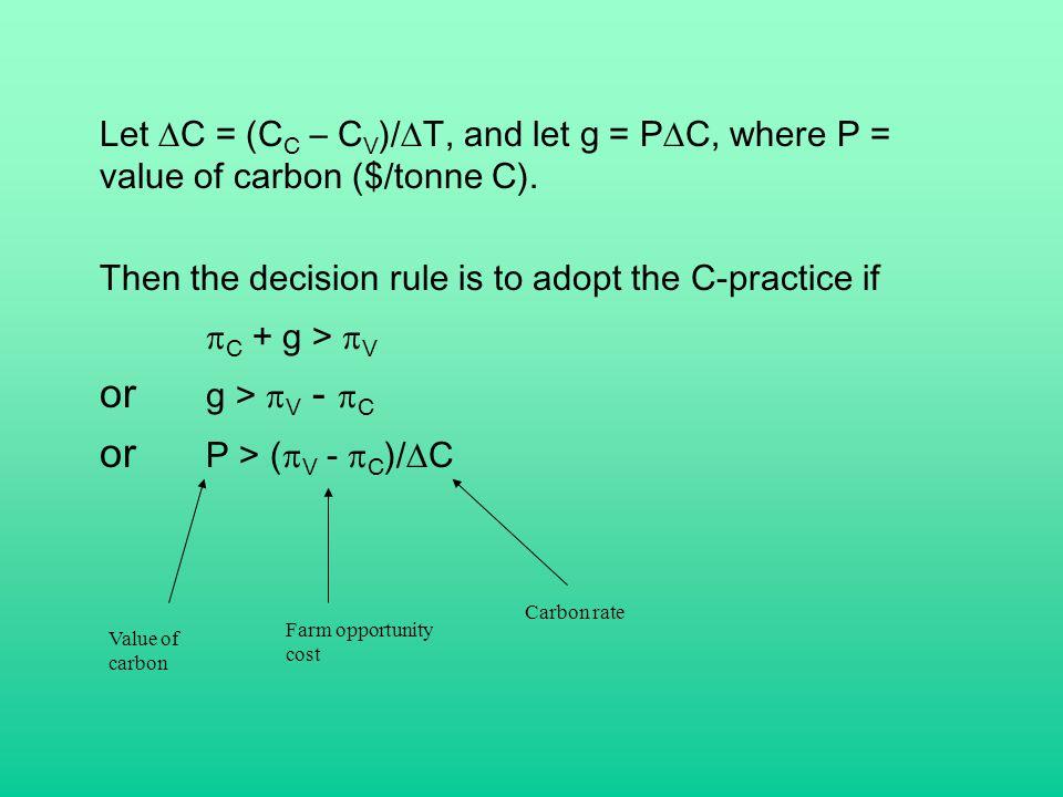 Let  C = (C C – C V )/  T, and let g = P  C, where P = value of carbon ($/tonne C).
