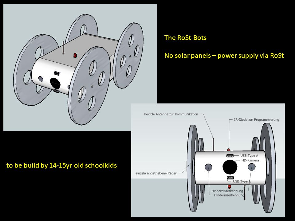 The RoSt-Bots No solar panels – power supply via RoSt to be build by 14-15yr old schoolkids