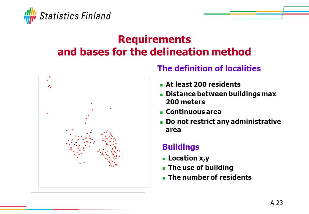 A 23 Requirements and bases for the delineation method Buildings The definition of localities At least 200 residents Distance between buildings max 20