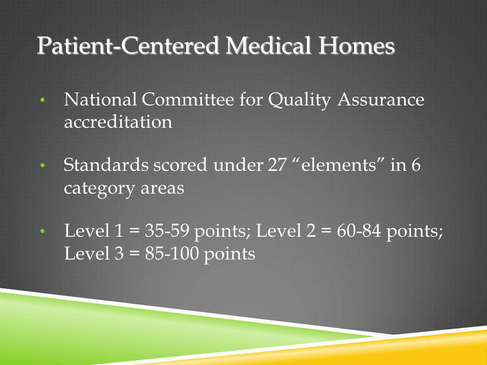 """Patient-Centered Medical Homes National Committee for Quality Assurance accreditation Standards scored under 27 """"elements"""" in 6 category areas Level 1"""