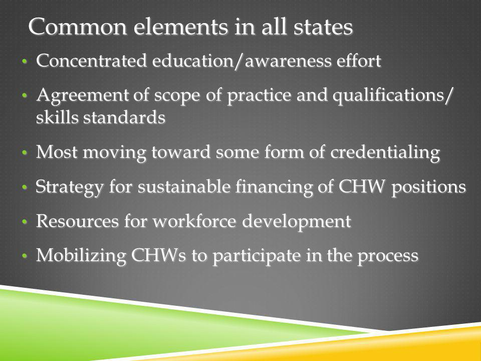 Common elements in all states Concentrated education/awareness effort Concentrated education/awareness effort Agreement of scope of practice and quali