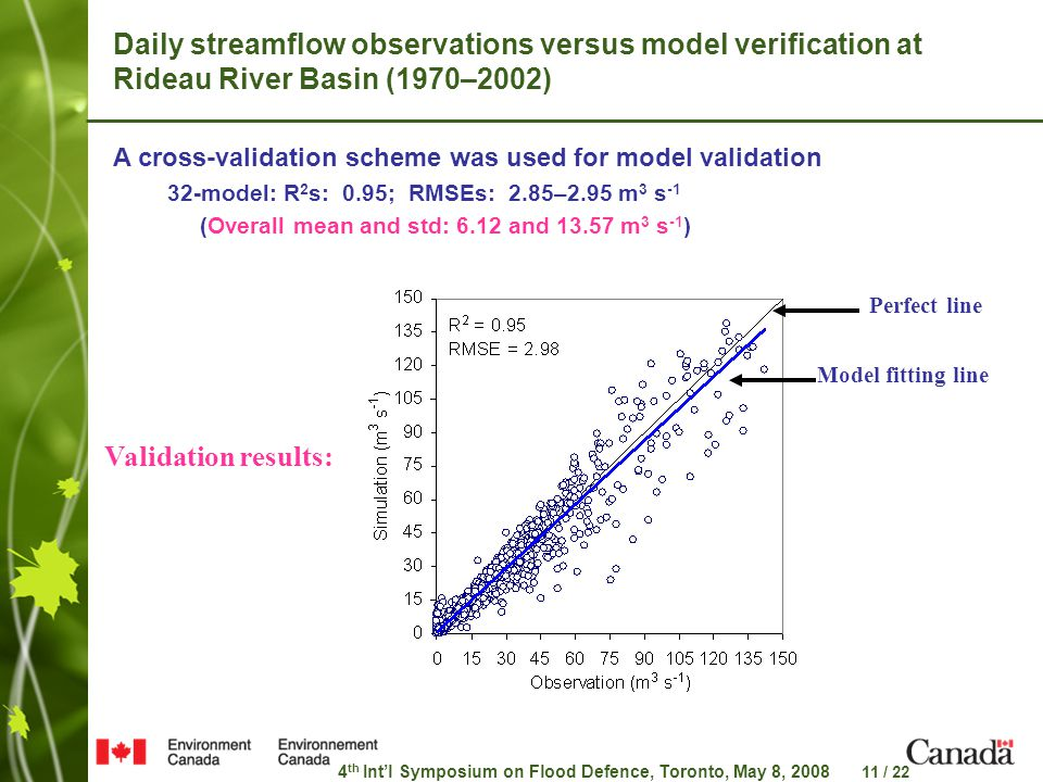4 th Int'l Symposium on Flood Defence, Toronto, May 8, 2008 11 / 22 Daily streamflow observations versus model verification at Rideau River Basin (1970–2002) A cross-validation scheme was used for model validation 32-model: R 2 s: 0.95; RMSEs: 2.85–2.95 m 3 s -1 (Overall mean and std: 6.12 and 13.57 m 3 s -1 ) Validation results: Perfect line Model fitting line