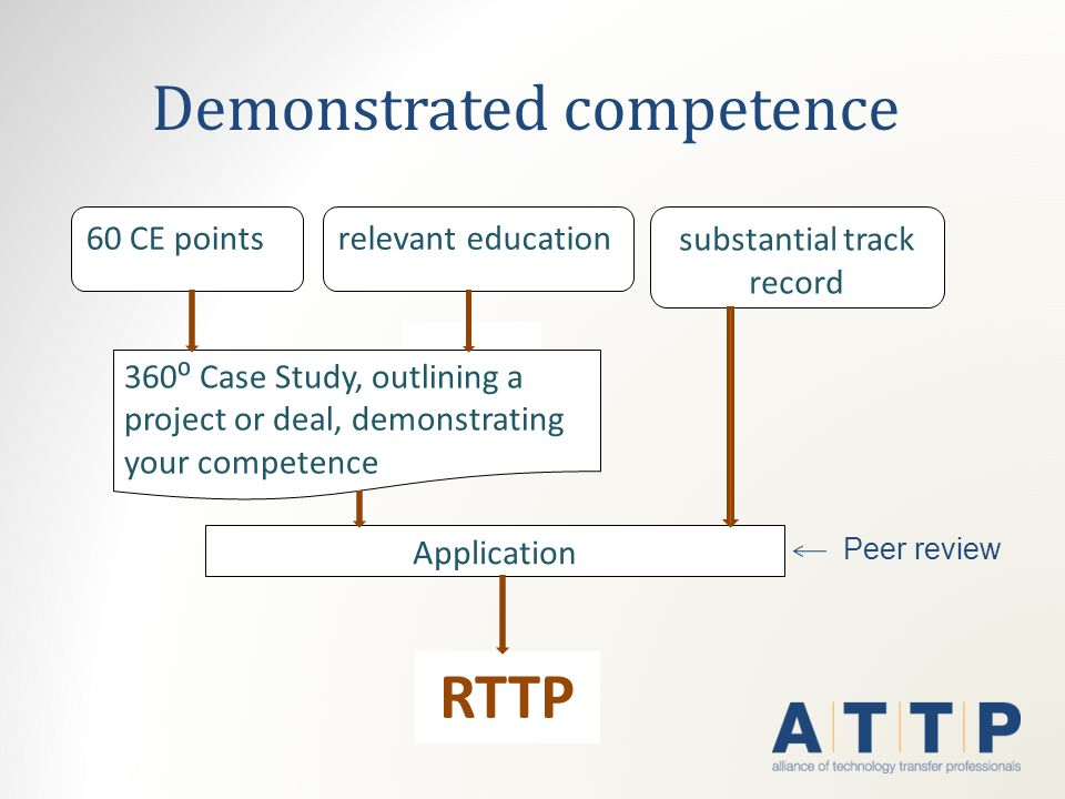 Demonstrated competence RTTP Peer reviewed 360⁰ Case Study, outlining a project or deal, demonstrating your competence 60 CE pointsrelevant education substantial track record Application Peer review