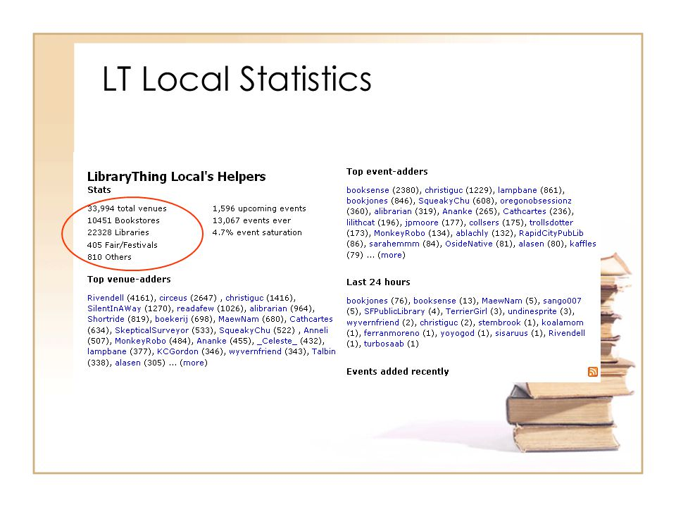 LT Local Statistics