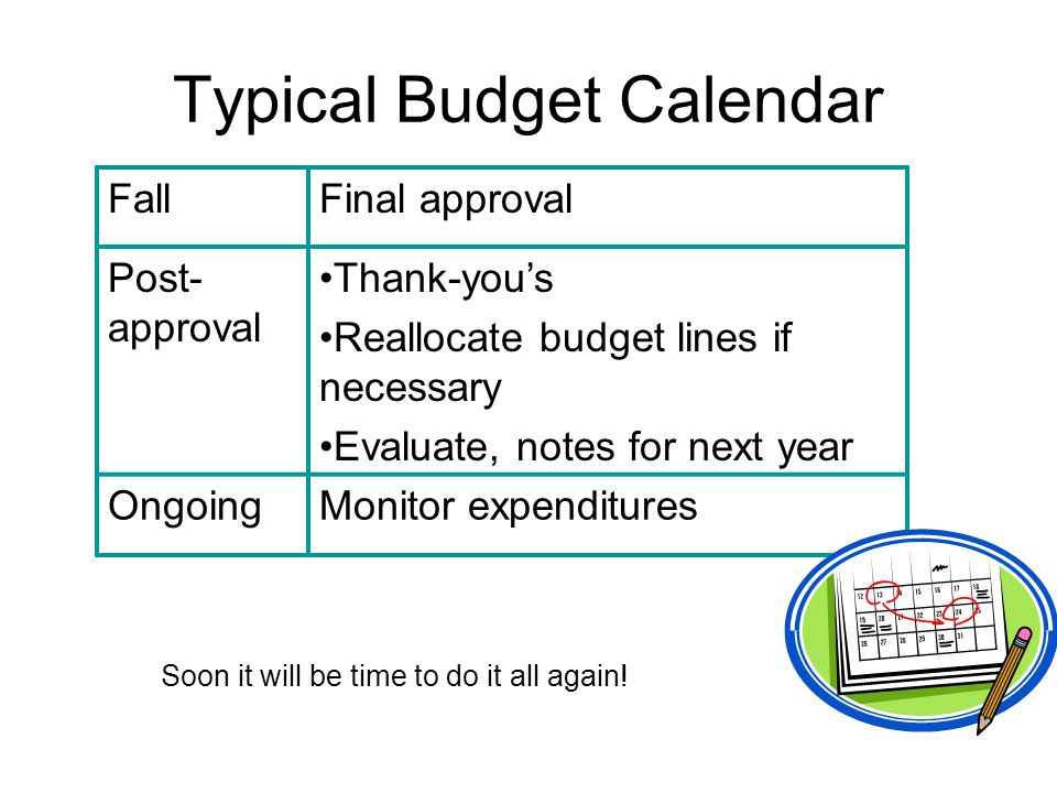 Typical Budget Calendar FallFinal approval Post- approval Thank-you's Reallocate budget lines if necessary Evaluate, notes for next year OngoingMonitor expenditures Soon it will be time to do it all again!