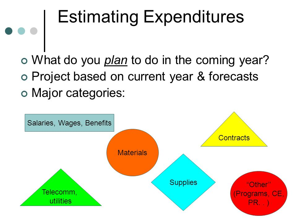 Create the Budget Request Types of Budgets Line item Program Municipal format & guidelines Characteristics Clarity Accuracy Consistency Comprehensiveness