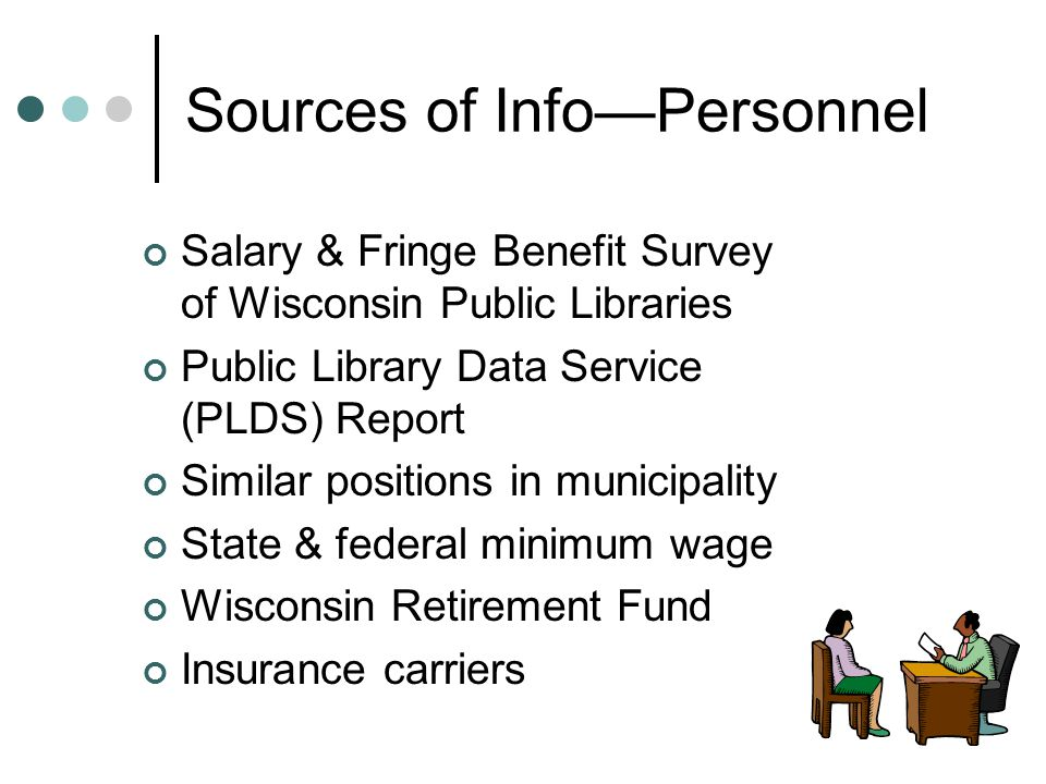 Sources of Info—Materials Books: Bowker Annual Periodicals: Library Journal (every April) Library Journal EBSCO price projections EBSCO Media: vendors, stores Electronic resources Share of SCLS resources