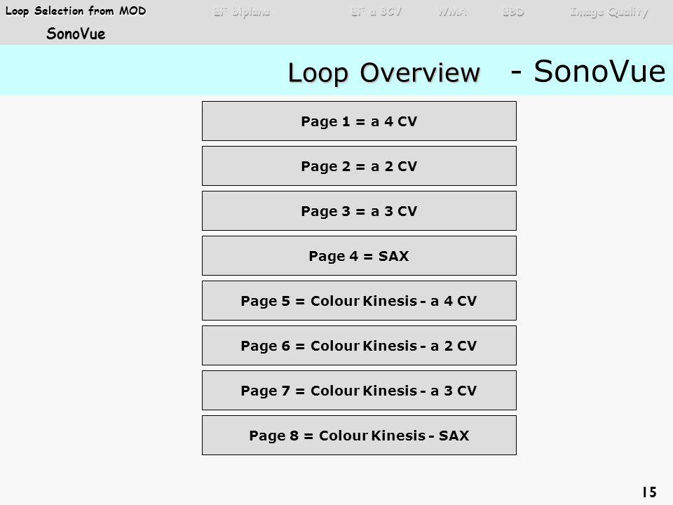 Loop Overview Loop Overview - SonoVue Loop Selection from MOD Loop Selection from MOD Page 1 = a 4 CV Page 2 = a 2 CV Page 3 = a 3 CV Page 4 = SAX Page 5 = Colour Kinesis - a 4 CV Page 6 = Colour Kinesis - a 2 CV Page 7 = Colour Kinesis - a 3 CV Page 8 = Colour Kinesis - SAX 15 SonoVue