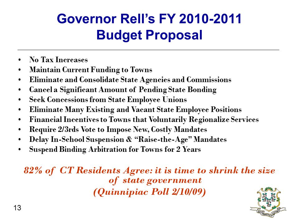 Governor Rell's FY 2010-2011 Budget Proposal No Tax Increases Maintain Current Funding to Towns Eliminate and Consolidate State Agencies and Commissions Cancel a Significant Amount of Pending State Bonding Seek Concessions from State Employee Unions Eliminate Many Existing and Vacant State Employee Positions Financial Incentives to Towns that Voluntarily Regionalize Services Require 2/3rds Vote to Impose New, Costly Mandates Delay In-School Suspension & Raise-the-Age Mandates Suspend Binding Arbitration for Towns for 2 Years 82% of CT Residents Agree: it is time to shrink the size of state government (Quinnipiac Poll 2/10/09) 13