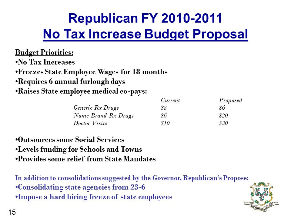 Republican FY 2010-2011 No Tax Increase Budget Proposal 15 Budget Priorities: No Tax Increases Freezes State Employee Wages for 18 months Requires 6 annual furlough days Raises State employee medical co-pays: Current Proposed Generic Rx Drugs$3$6 Name Brand Rx Drugs$6$20 Doctor Visits $10$30 Outsources some Social Services Levels funding for Schools and Towns Provides some relief from State Mandates In addition to consolidations suggested by the Governor, Republican's Propose: Consolidating state agencies from 23-6 Impose a hard hiring freeze of state employees