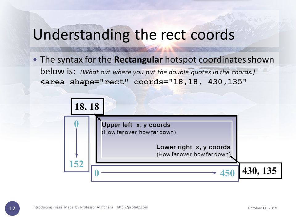 October 11, 2010 Introducing Image Maps by Professor Al Fichera http://profal2.com 12 Understanding the rect coords The syntax for the Rectangular hot