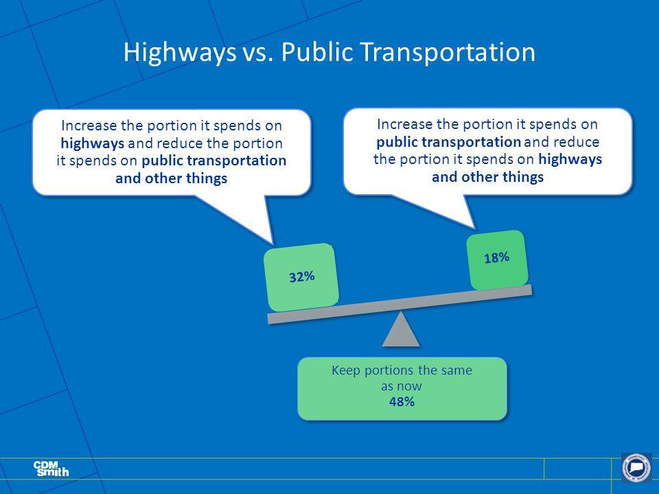 Highways vs. Public Transportation