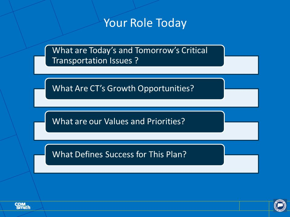 Your Role Today What are Today's and Tomorrow's Critical Transportation Issues ? What Are CT's Growth Opportunities?What are our Values and Priorities