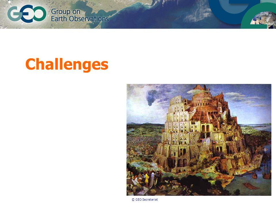 © GEO Secretariat Challenges