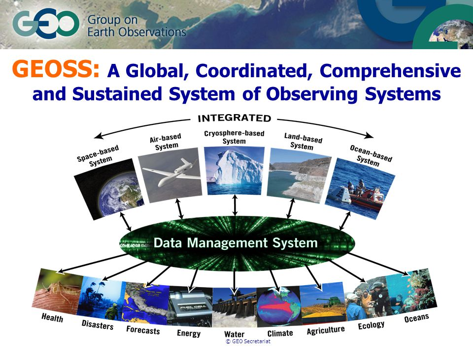 © GEO Secretariat GEOSS: A Global, Coordinated, Comprehensive and Sustained System of Observing Systems