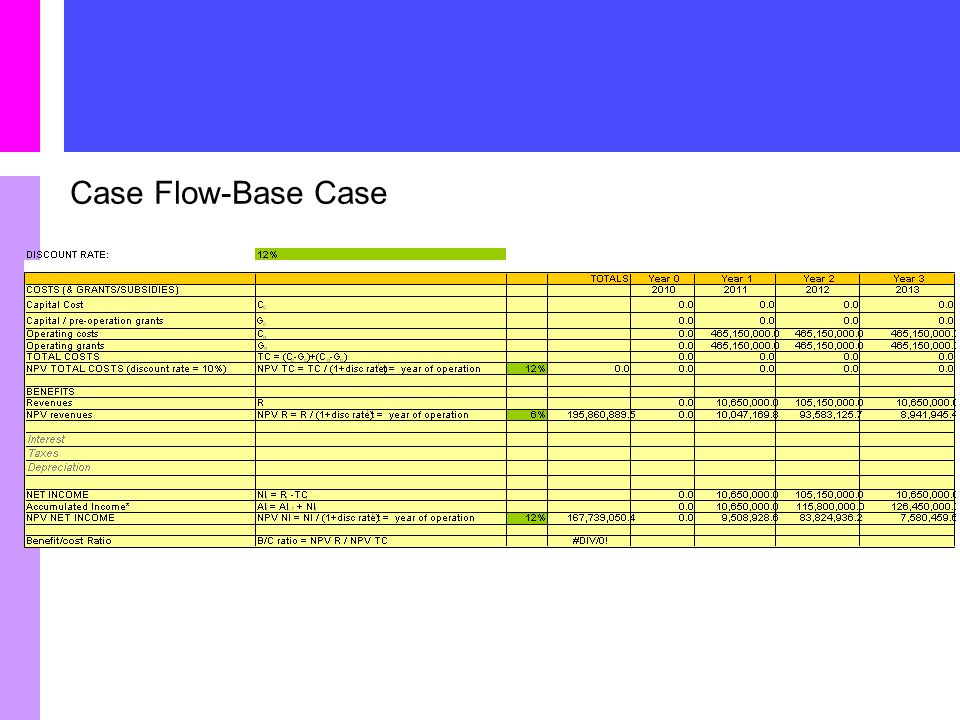 Case Flow-Base Case