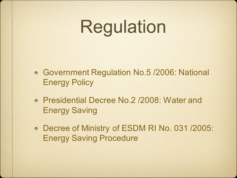 Electrical Energy consumer