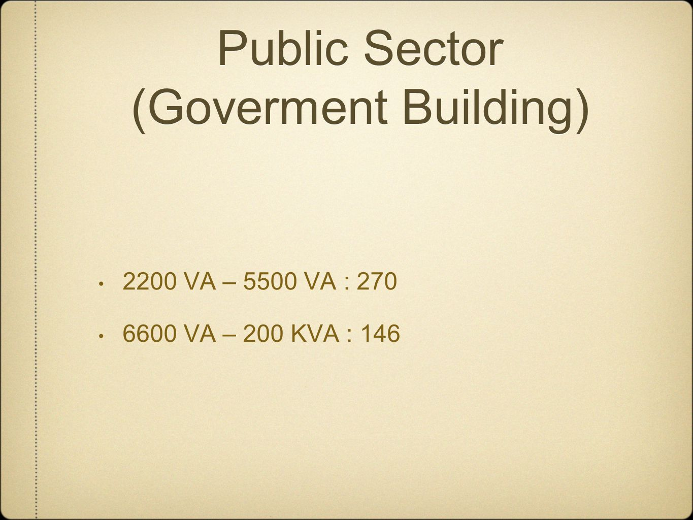 Government involvement Financial Subsidy Tax reduction Loan Knowledge / Awareness Technical Capacity