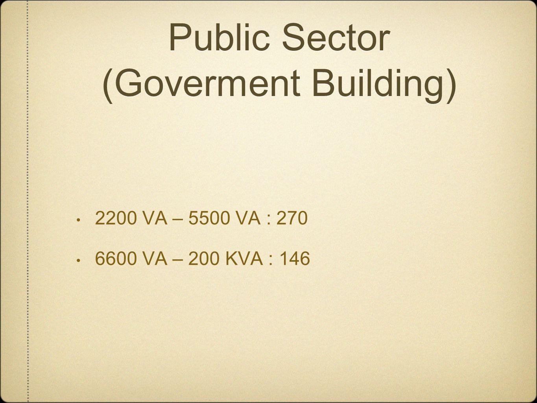 Public Sector (Goverment Building) 2200 VA – 5500 VA : 270 6600 VA – 200 KVA : 146