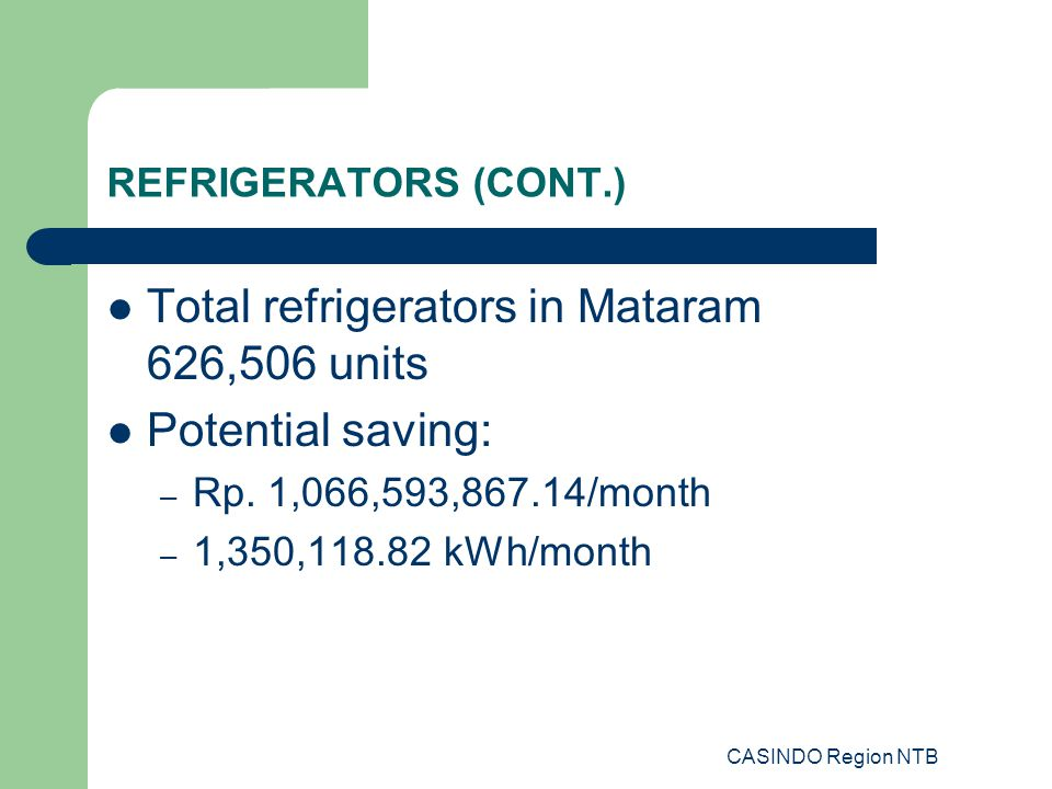 CASINDO Region NTB REFRIGERATORS (CONT.) Total refrigerators in Mataram 626,506 units Potential saving: – Rp. 1,066,593,867.14/month – 1,350,118.82 kW