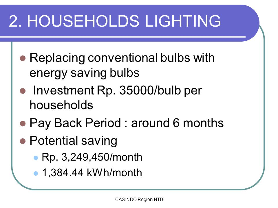 CASINDO Region NTB 2. HOUSEHOLDS LIGHTING Replacing conventional bulbs with energy saving bulbs Investment Rp. 35000/bulb per households Pay Back Peri