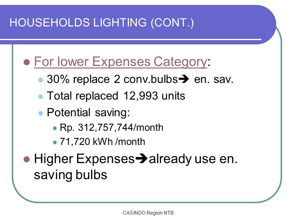 CASINDO Region NTB HOUSEHOLDS LIGHTING (CONT.) For lower Expenses Category: For lower Expenses Category 30% replace 2 conv.bulbs  en. sav. Total repl