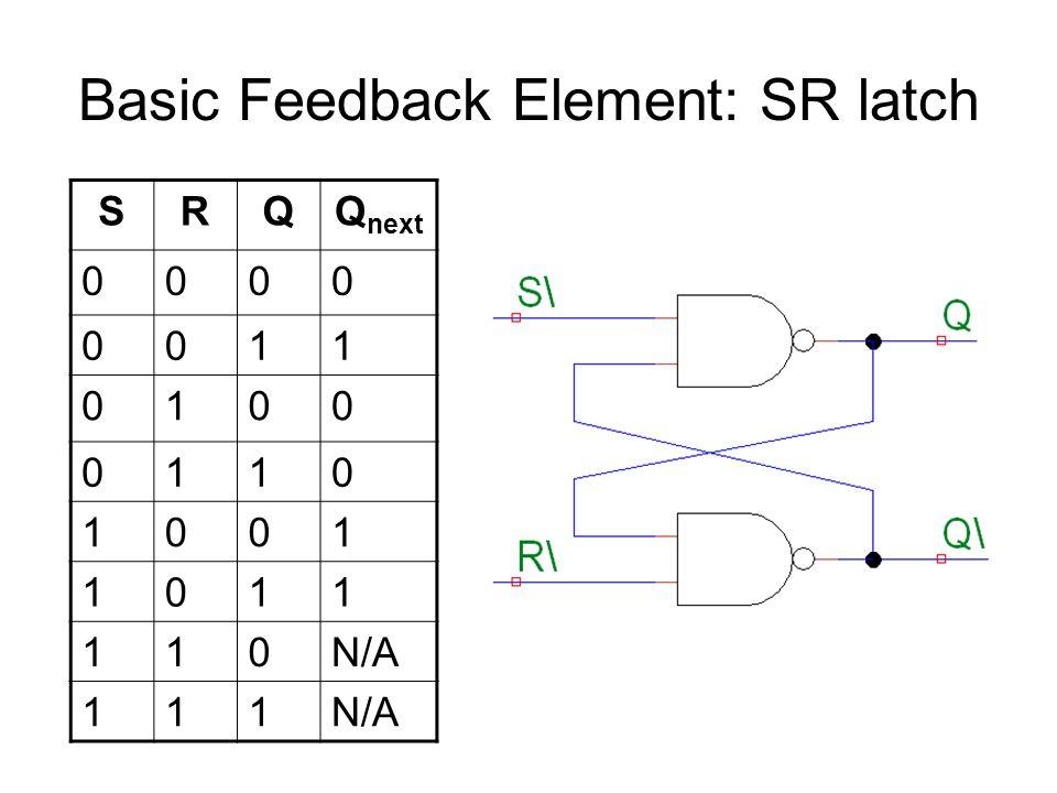 Basic Feedback Element: SR latch SRQQ next 0000 0011 0100 0110 1001 1011 110N/A 111