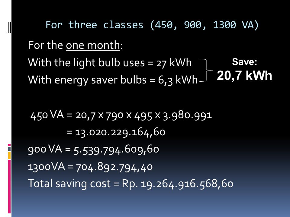 For three classes (450, 900, 1300 VA) For the one month: With the light bulb uses = 27 kWh With energy saver bulbs = 6,3 kWh 450 VA = 20,7 x 790 x 495