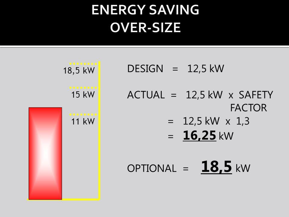 11 kW 15 kW 18,5 kW DESIGN = 12,5 kW ACTUAL = 12,5 kW x SAFETY FACTOR = 12,5 kW x 1,3 = 16,25 kW OPTIONAL = 18,5 kW